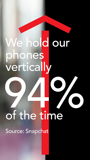 We Hold Our Phones Vertically 94% of the Time - Mobile Advertising