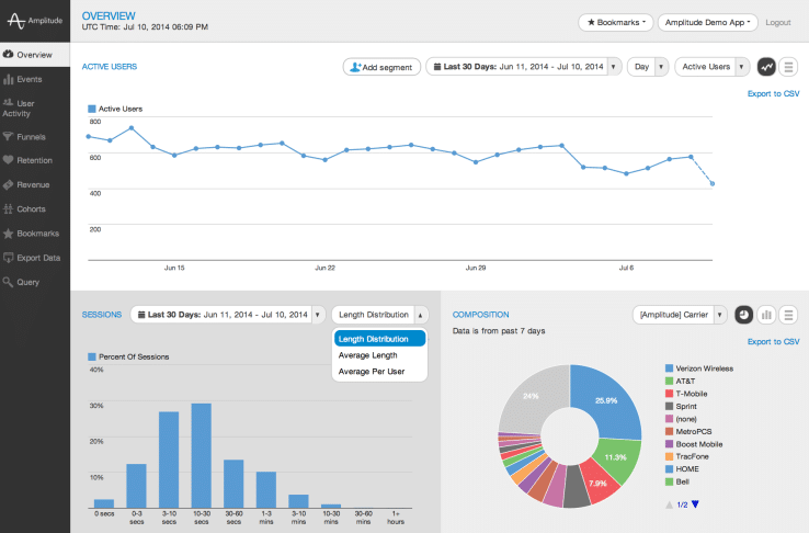 Minimum Viable Analytics for a Mobile Startup A Guide for Non-Tech Founders and CEOs - Amplitude Analytics