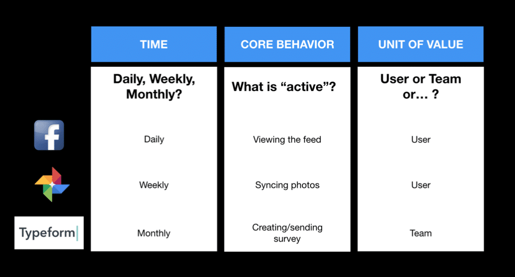 Retention Vs. Engagement: When Everything Starts with Emotion - Identify What Your Retention Is